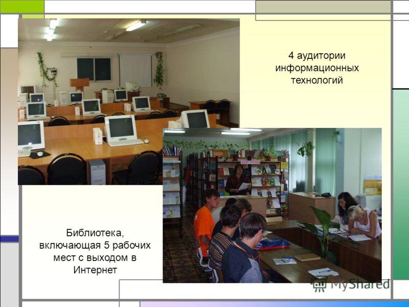 4 аудитории информационных технологий Библиотека, включающая 5 рабочих мест с выходом в Интернет