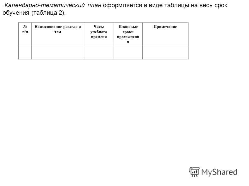 Календарно-тематический план оформляется в виде таблицы на весь срок обучения (таблица 2). п/п Наименование раздела и тем Часы учебного времени Плановые сроки прохождени я Примечание