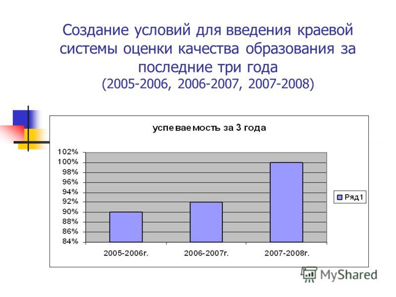 Создание условий для введения краевой системы оценки качества образования за последние три года (2005-2006, 2006-2007, 2007-2008)