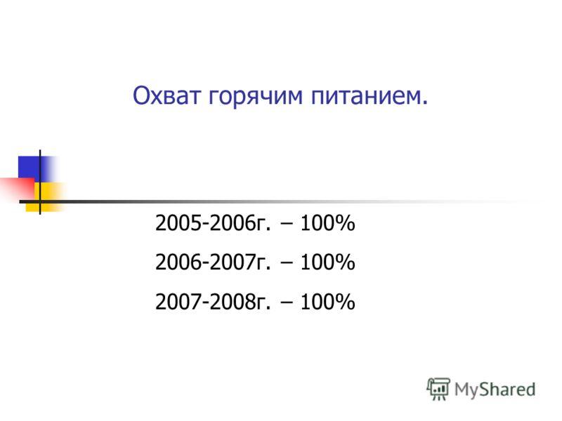 Охват горячим питанием. 2005-2006г. – 100% 2006-2007г. – 100% 2007-2008г. – 100%