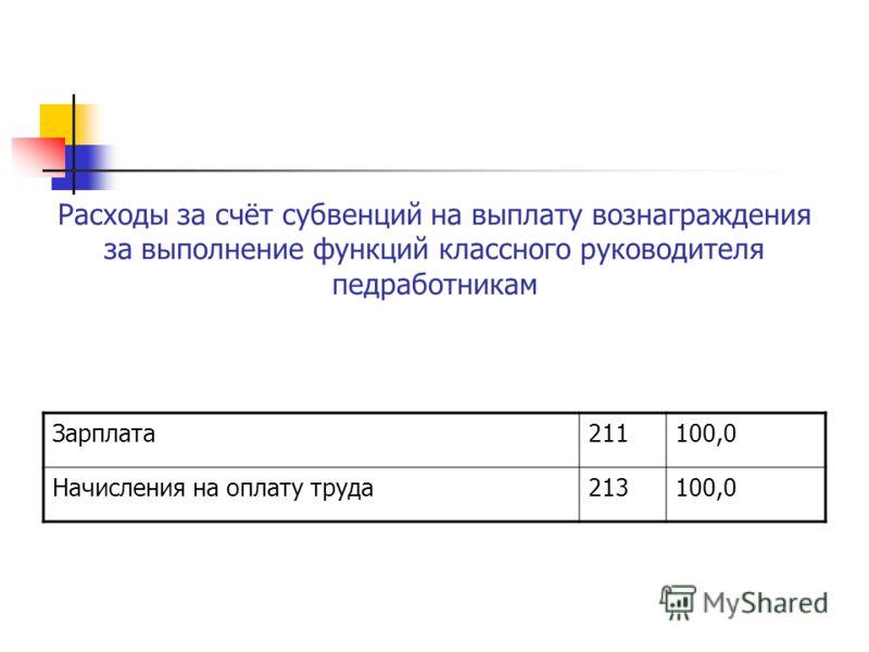 Расходы за счёт субвенций на выплату вознаграждения за выполнение функций классного руководителя педработникам Зарплата211100,0 Начисления на оплату труда213100,0