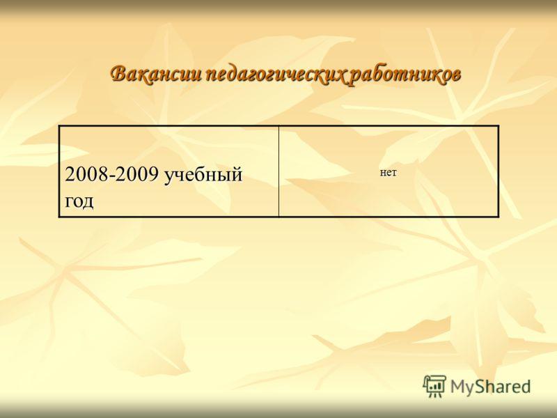 Вакансии педагогических работников Вакансии педагогических работников 2008-2009 учебный год нет