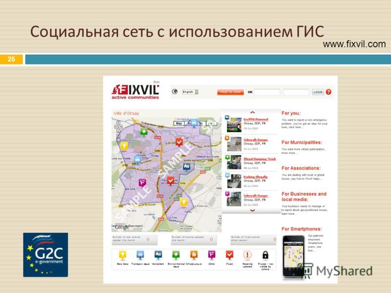 Социальная сеть с использованием ГИС 25 www.fixvil.com
