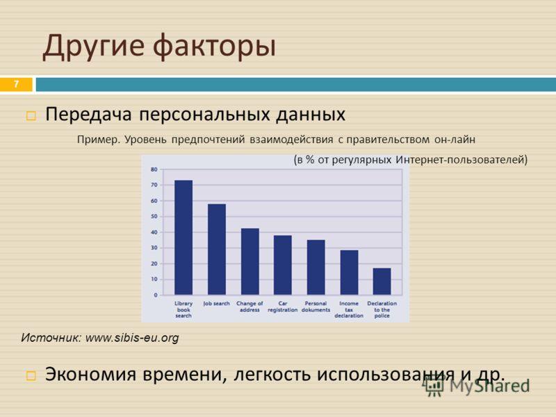 Другие факторы 7 Источник: www.sibis-eu.org Передача персональных данных Пример. Уровень предпочтений взаимодействия с правительством он - лайн ( в % от регулярных Интернет - пользователей ) Экономия времени, легкость использования и др.