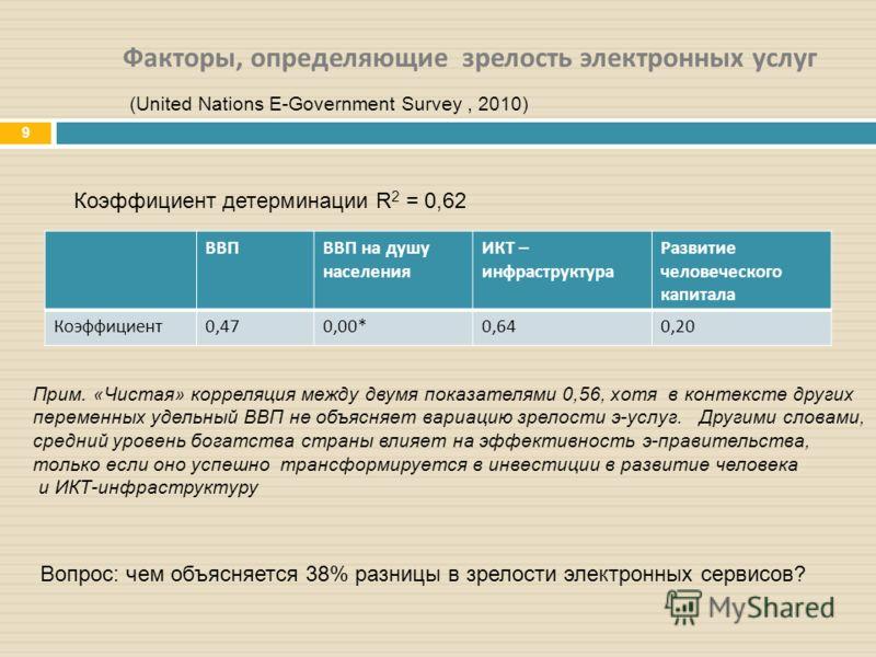 Факторы, определяющие зрелость электронных услуг 9 (United Nations E-Government Survey, 2010) Коэффициент детерминации R 2 = 0,62 ВВПВВП на душу населения ИКТ – инфраструктура Развитие человеческого капитала Коэффициент 0,470,00*0,640,20 Вопрос: чем