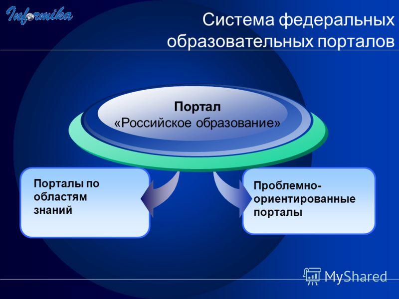 Проблемно- ориентированные порталы Порталы по областям знаний Портал «Российское образование» Система федеральных образовательных порталов