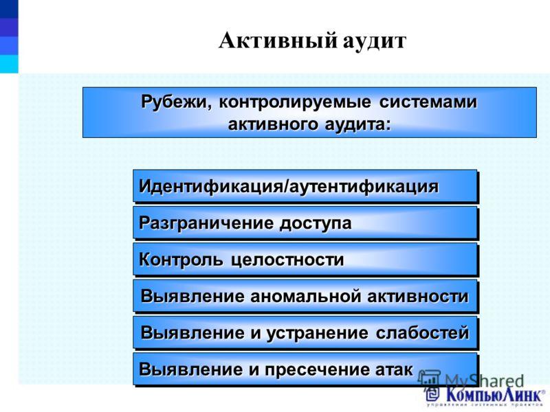 Рубежи, контролируемые системами активного аудита: Идентификация/аутентификация Разграничение доступа Контроль целостности Выявление аномальной активности Выявление и устранение слабостей Выявление и пресечение атак Активный аудит