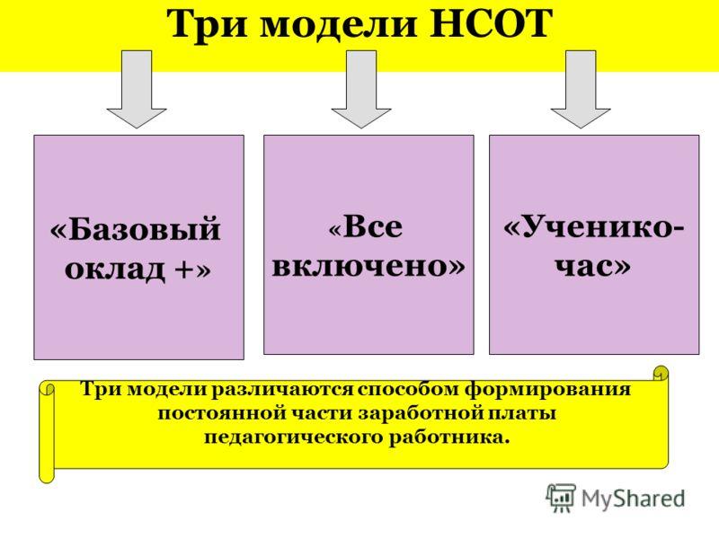 Три модели НСОТ «Базовый оклад + » « Все включено» «Ученико- час» Три модели различаются способом формирования постоянной части заработной платы педагогического работника.