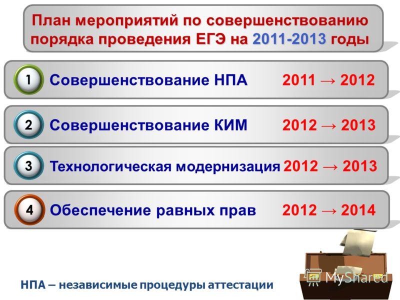 План мероприятий по совершенствованию порядка проведения ЕГЭ на 2011-2013 годы Совершенствование НПА 2011 2012 Совершенствование КИМ 2012 2013 Технологическая модернизация 2012 2013 2 1 3 Обеспечение равных прав 2012 2014 4 НПА – независимые процедур