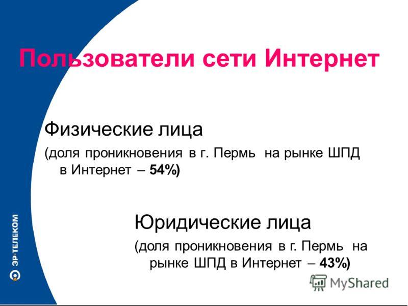 Физические лица (доля проникновения в г. Пермь на рынке ШПД в Интернет – 54%) Пользователи сети Интернет Юридические лица (доля проникновения в г. Пермь на рынке ШПД в Интернет – 43%)