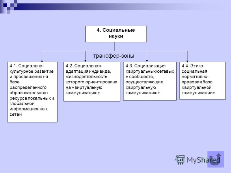 3. Педагогическая психология 3.1. Психология виртуализации информационного взаимодействия между индивидом и интерактивным источником информационного ресурса, распределенного в сетях (локальных, глобальной) 3.2. Психологическая поддержка/реабилитация