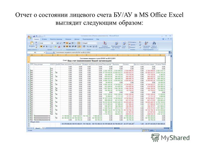 Отчет о состоянии лицевого счета БУ/АУ в MS Office Excel выглядит следующим образом: