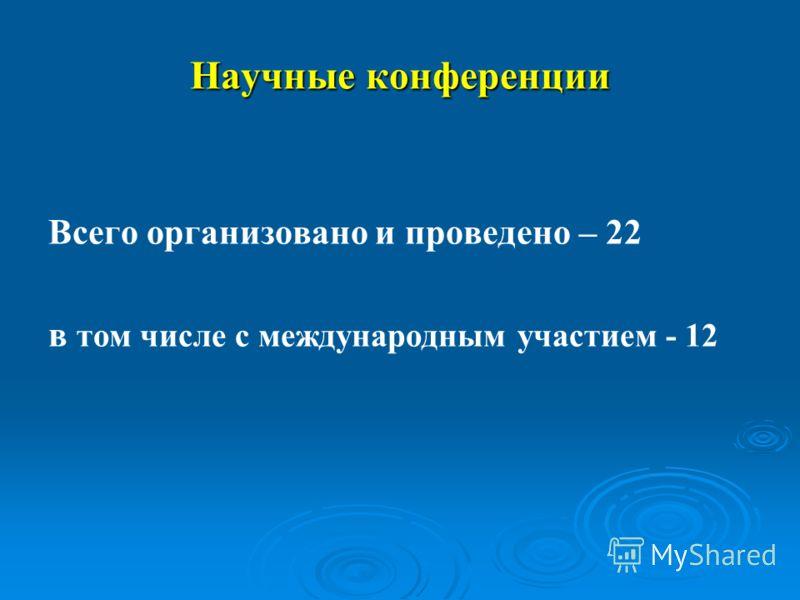 Научные конференции Всего организовано и проведено – 22 в том числе с международным участием - 12