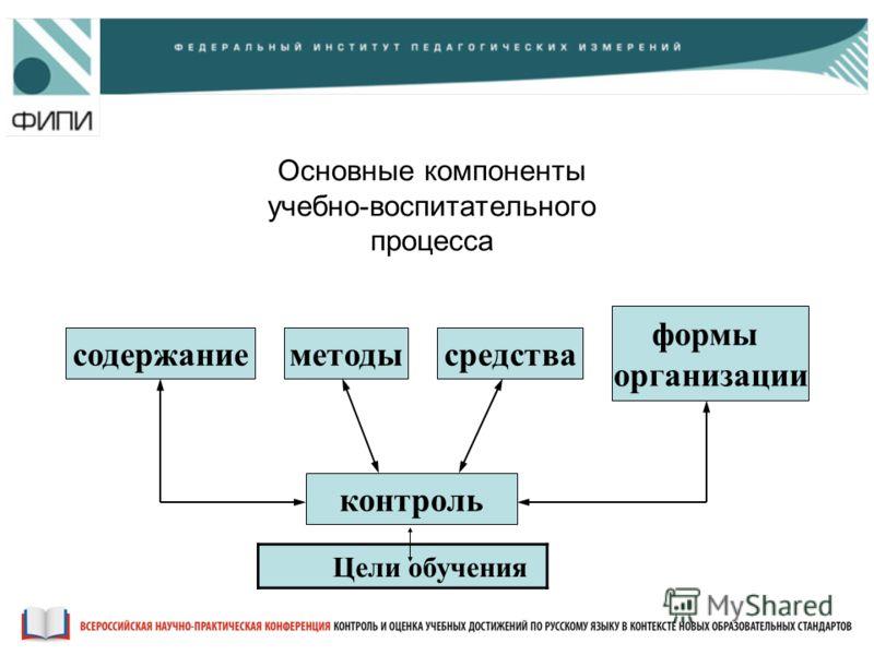 Основные компоненты учебно-воспитательного процесса содержаниеметоды формы организации средства контроль Цели обучения