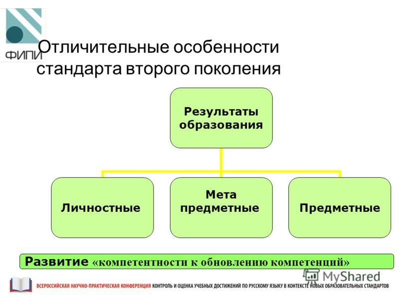 Отличительные особенности стандарта второго поколения Результаты образования Личностные Мета предметныеПредметные Развитие «компетентности к обновлению компетенций»