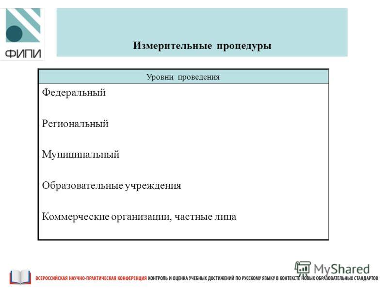 Измерительные процедуры Уровни проведения Федеральный Региональный Муниципальный Образовательные учреждения Коммерческие организации, частные лица