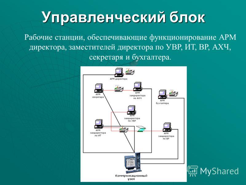 Управленческий блок Рабочие станции, обеспечивающие функционирование АРМ директора, заместителей директора по УВР, ИТ, ВР, АХЧ, секретаря и бухгалтера.