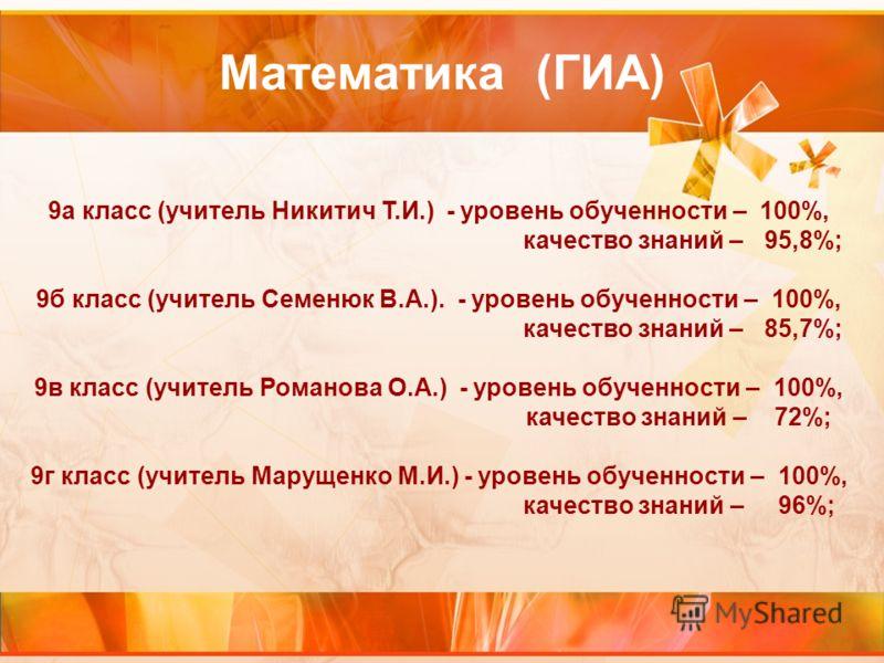 Математика (ГИА) 9а класс (учитель Никитич Т.И.) - уровень обученности – 100%, качество знаний – 95,8%; 9б класс (учитель Семенюк В.А.). - уровень обученности – 100%, качество знаний – 85,7%; 9в класс (учитель Романова О.А.) - уровень обученности – 1