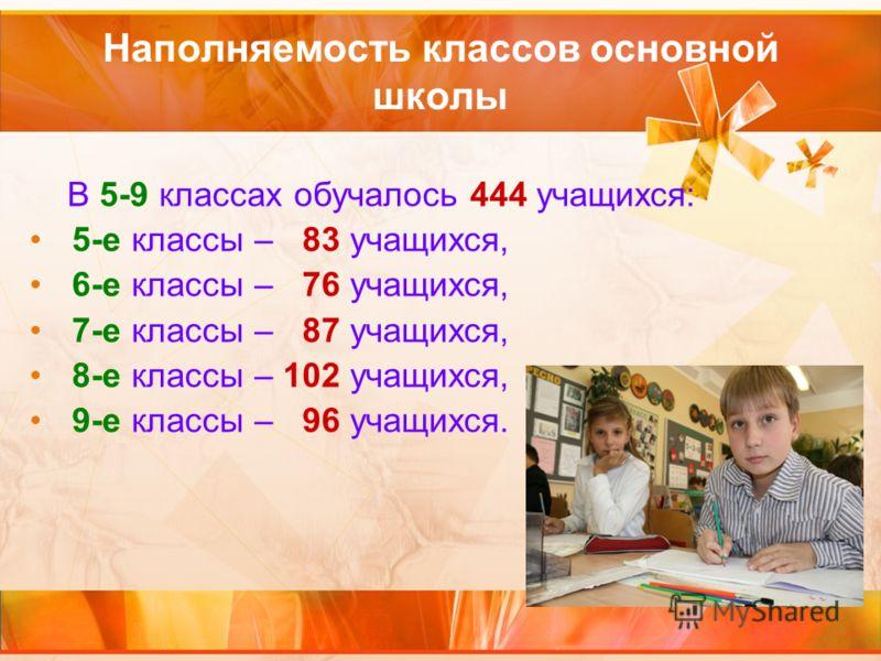 Наполняемость классов основной школы В 5-9 классах обучалось 444 учащихся: 5-е классы – 83 учащихся, 6-е классы – 76 учащихся, 7-е классы – 87 учащихся, 8-е классы – 102 учащихся, 9-е классы – 96 учащихся.