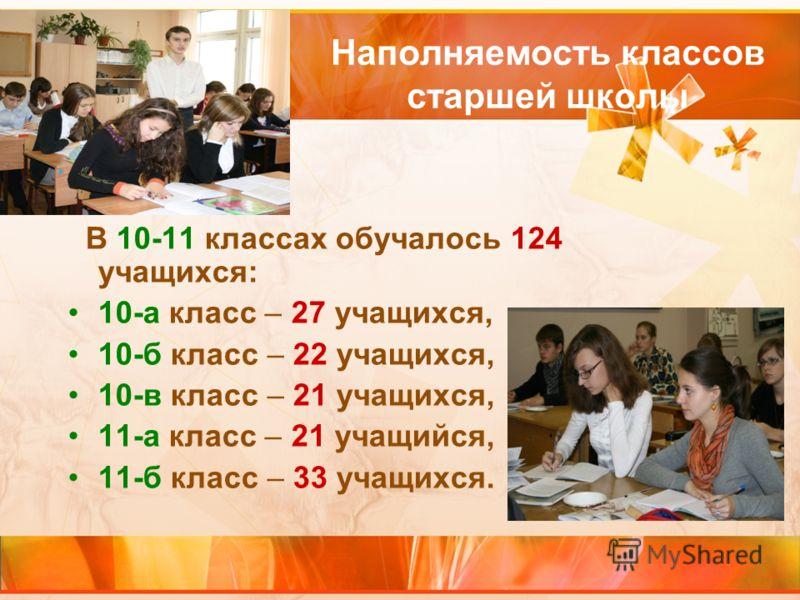 Наполняемость классов старшей школы В 10-11 классах обучалось 124 учащихся: 10-а класс – 27 учащихся, 10-б класс – 22 учащихся, 10-в класс – 21 учащихся, 11-а класс – 21 учащийся, 11-б класс – 33 учащихся.