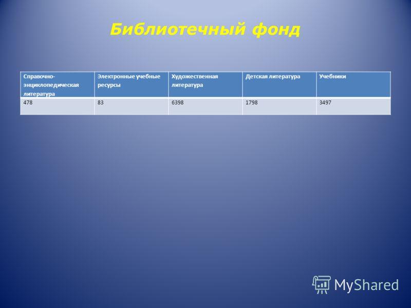 Библиотечный фонд Справочно- энциклопедическая литература Электронные учебные ресурсы Художественная литература Детская литератураУчебники 47883639817983497