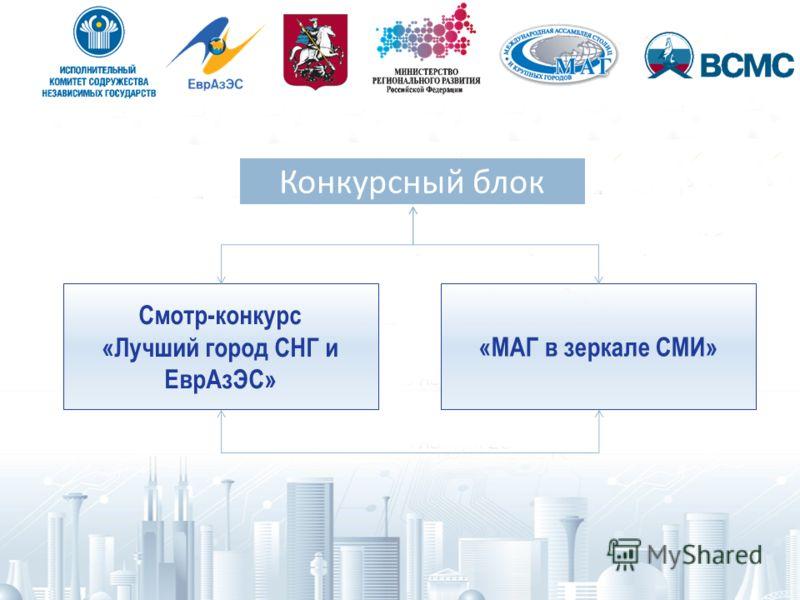 Смотр-конкурс «Лучший город СНГ и ЕврАзЭС» Конкурсный блок «МАГ в зеркале СМИ»
