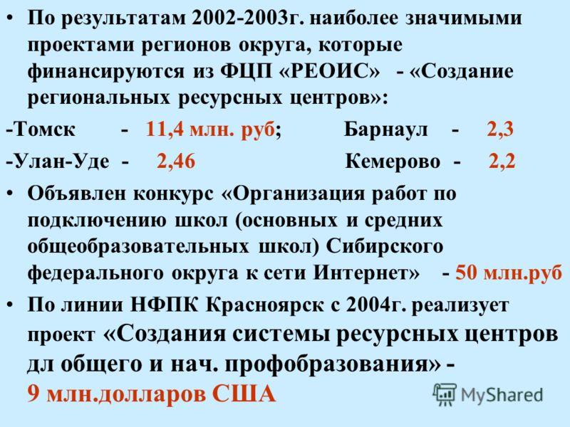 По результатам 2002-2003г. наиболее значимыми проектами регионов округа, которые финансируются из ФЦП «РЕОИС» - «Создание региональных ресурсных центров»: -Томск - 11,4 млн. руб; Барнаул - 2,3 -Улан-Уде - 2,46 Кемерово - 2,2 Объявлен конкурс «Организ