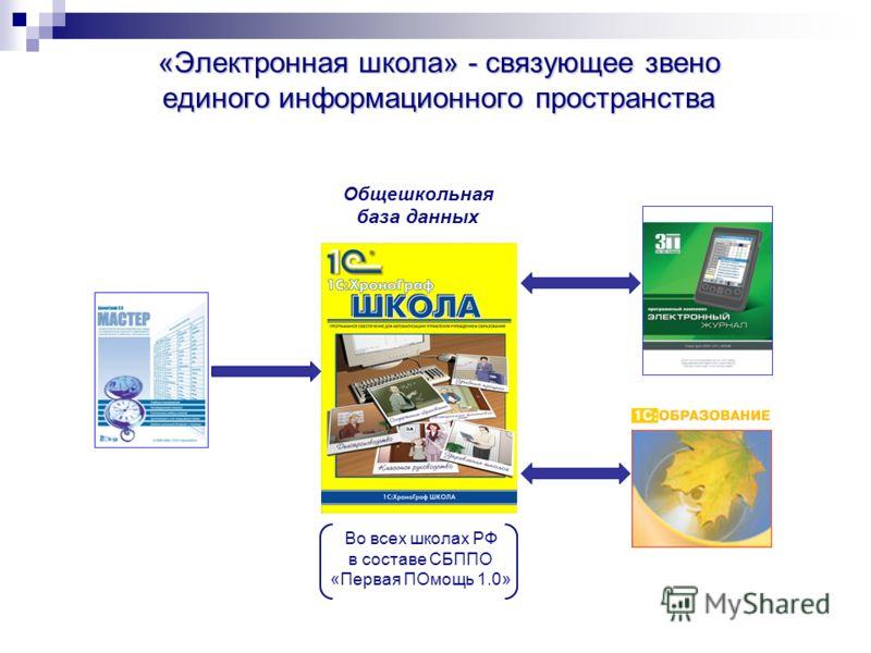 Во всех школах РФ в составе СБППО «Первая ПОмощь 1.0» Общешкольная база данных