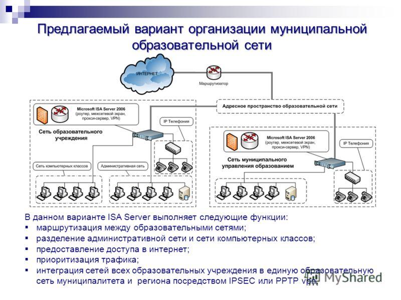Предлагаемый вариант организации муниципальной образовательной сети В данном варианте ISA Server выполняет следующие функции: маршрутизация между образовательными сетями; разделение административной сети и сети компьютерных классов; предоставление до
