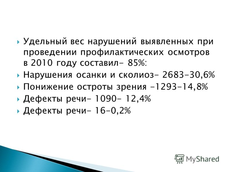 Удельный вес нарушений выявленных при проведении профилактических осмотров в 2010 году составил- 85%: Нарушения осанки и сколиоз- 2683-30,6% Понижение остроты зрения -1293-14,8% Дефекты речи- 1090- 12,4% Дефекты речи- 16-0,2%