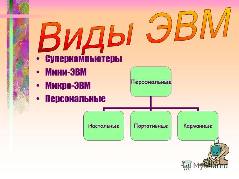Суперкомпьютеры Мини-ЭВМ Микро-ЭВМ Персональные НастольныеПортативныеКарманные
