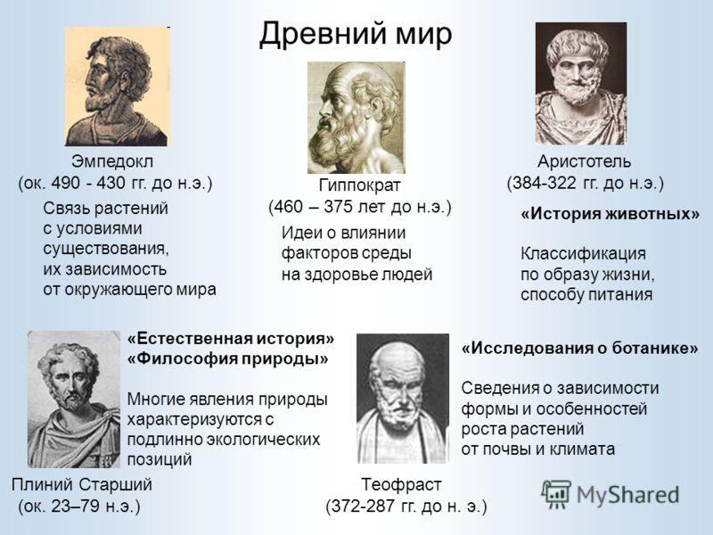 Древний мир Гиппократ (460 – 375 лет до н.э.) Эмпедокл (ок. 490 - 430 гг. до н.э.) Аристотель (384-322 гг. до н.э.) Теофраст (372-287 гг. до н. э.) Плиний Старший (ок. 23–79 н.э.) Идеи о влиянии факторов среды на здоровье людей «История животных» Кла