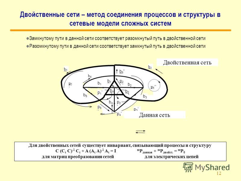 12 Двойственные сети – метод соединения процессов и структуры в сетевые модели сложных систем Замкнутому пути в данной сети соответствует разомкнутый путь в двойственной сети Разомкнутому пути в данной сети соответствует замкнутый путь в двойственной