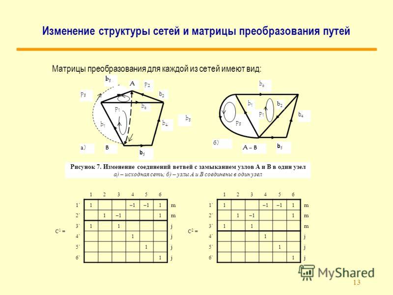13 Изменение структуры сетей и матрицы преобразования путей Матрицы преобразования для каждой из сетей имеют вид: b6b6 p3p3 p1p1 b4b4 b4b4 b1b1 b6b6 p2p2 A b3b3 p3p3 A - B b5b5 b2b2 b3b3 B b5b5 а) б) p1p1 b1b1 b2b2 Рисунок 7. Изменение соединений вет
