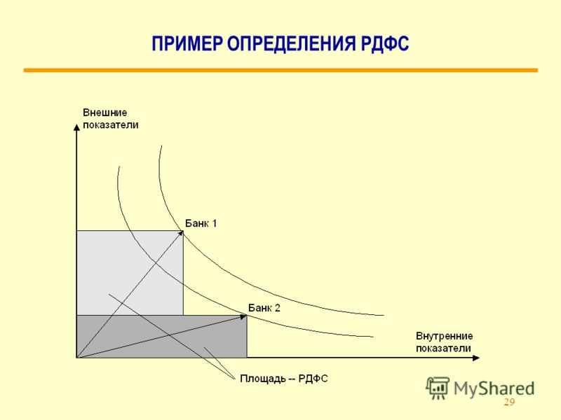 29 ПРИМЕР ОПРЕДЕЛЕНИЯ РДФС