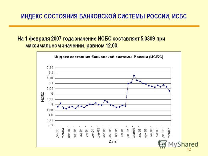 42 ИНДЕКС СОСТОЯНИЯ БАНКОВСКОЙ СИСТЕМЫ РОССИИ, ИСБС На 1 февраля 2007 года значение ИСБС составляет 5,0309 при максимальном значении, равном 12,00.