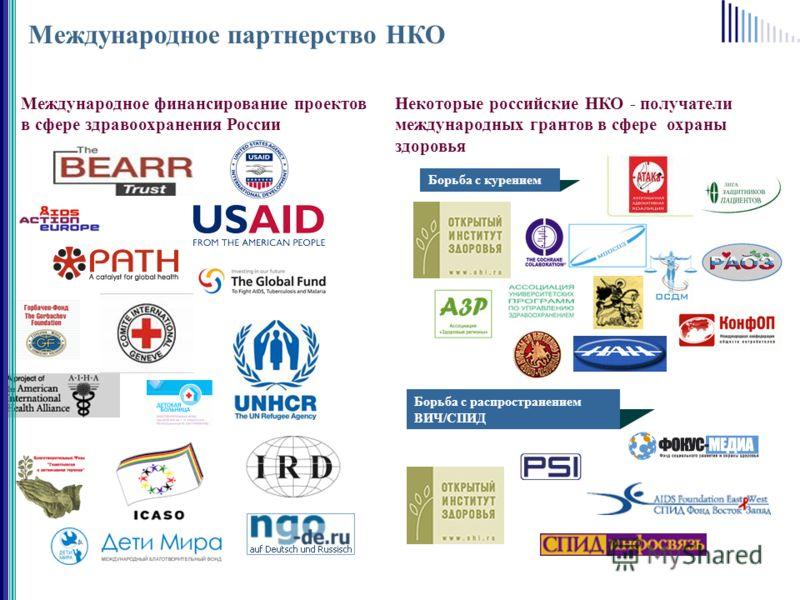 Международное партнерство НКО Международное финансирование проектов в сфере здравоохранения России Некоторые российские получатели международных грантов в сфере здравоохранения Борьба с курением Борьба с распространением ВИЧ/СПИД Некоторые российские
