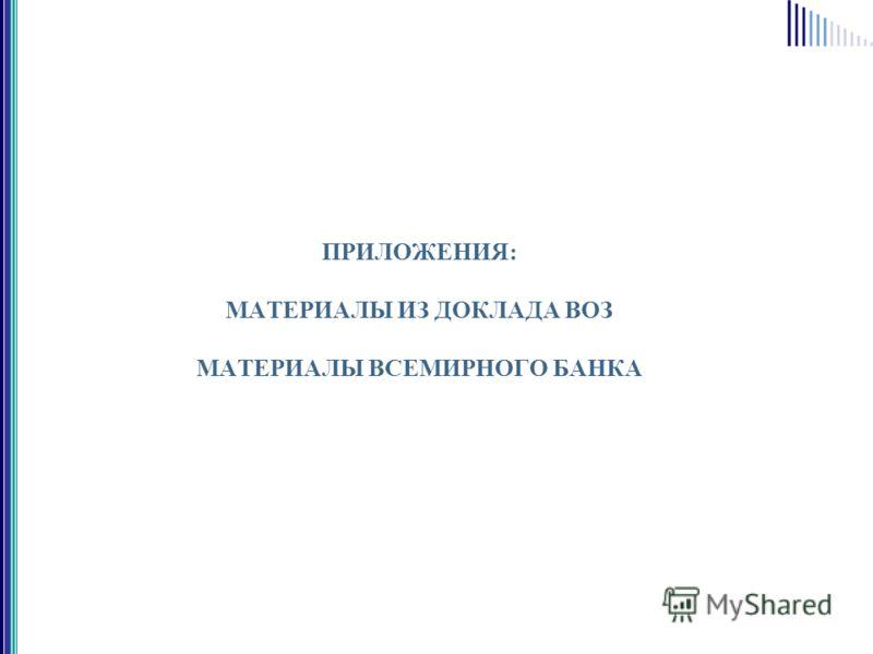 ПРИЛОЖЕНИЯ: МАТЕРИАЛЫ ИЗ ДОКЛАДА ВОЗ МАТЕРИАЛЫ ВСЕМИРНОГО БАНКА