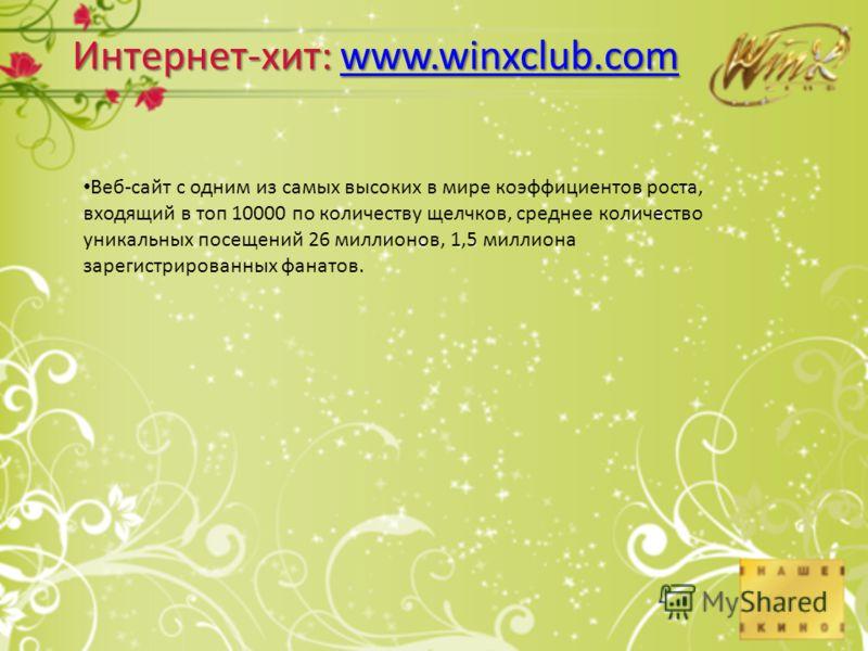 Интернет-хит: www.winxclub.com www.winxclub.com Веб-сайт с одним из самых высоких в мире коэффициентов роста, входящий в топ 10000 по количеству щелчков, среднее количество уникальных посещений 26 миллионов, 1,5 миллиона зарегистрированных фанатов.