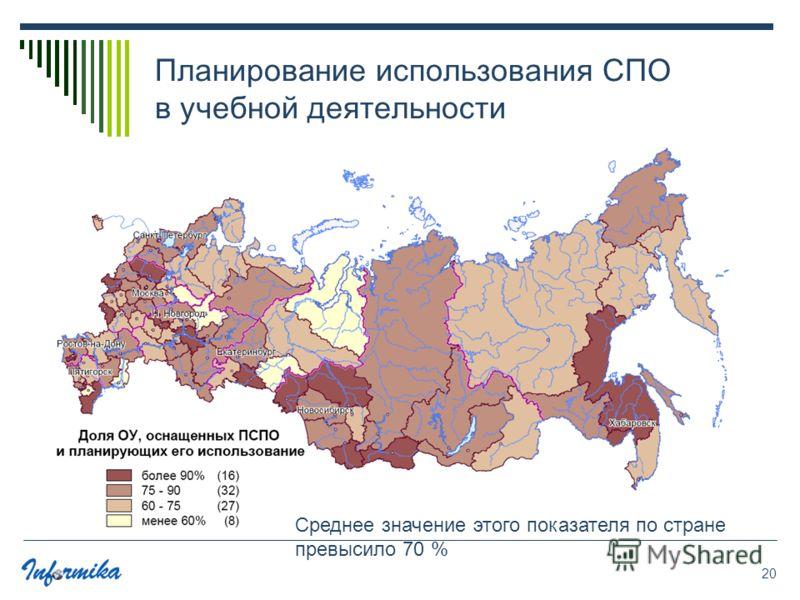 20 Планирование использования СПО в учебной деятельности Среднее значение этого показателя по стране превысило 70 %
