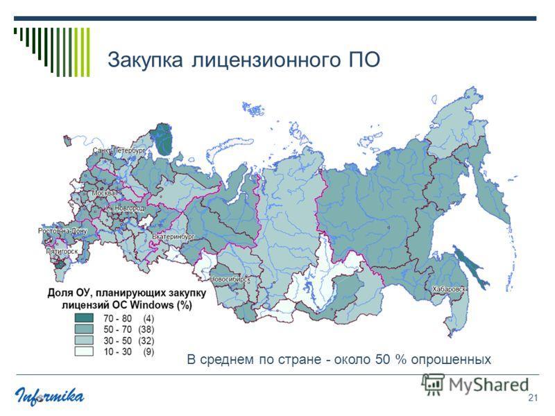 21 Закупка лицензионного ПО В среднем по стране - около 50 % опрошенных