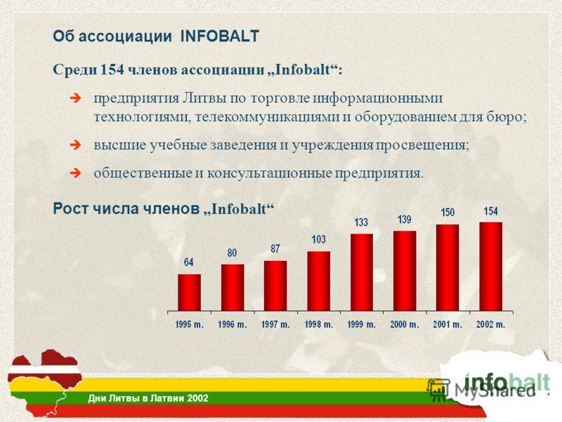 Среди 154 членов ассоциации Infobalt: предприятия Литвы по торговле информационными технологиями, телекоммуникациями и оборудованием для бюро; высшие учебные заведения и учреждения просвещения; общественные и консультационные предприятия. Об ассоциац