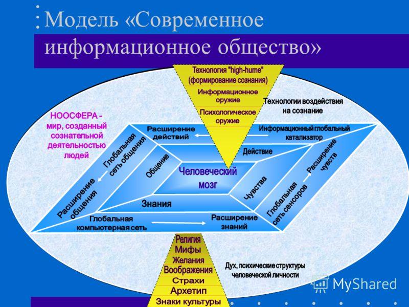 Модель «Современное информационное общество»