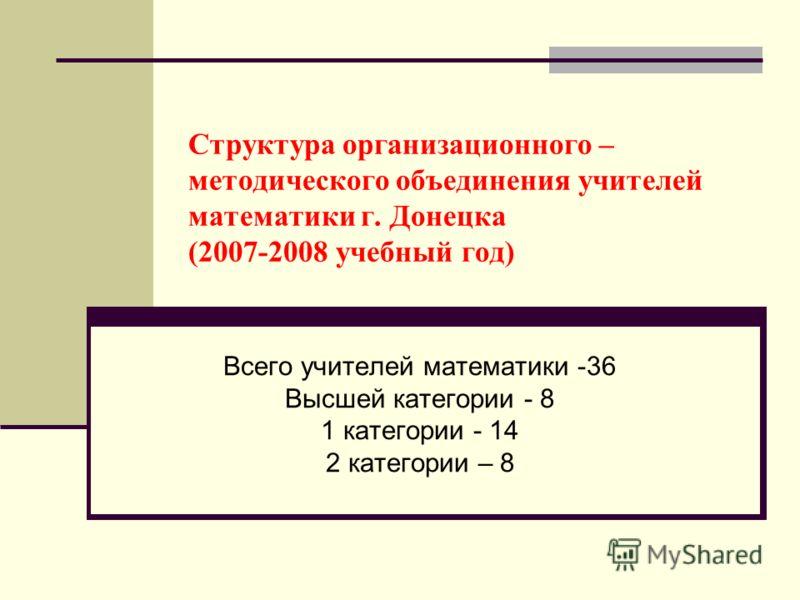 Структура организационного – методического объединения учителей математики г. Донецка (2007-2008 учебный год) Всего учителей математики -36 Высшей категории - 8 1 категории - 14 2 категории – 8