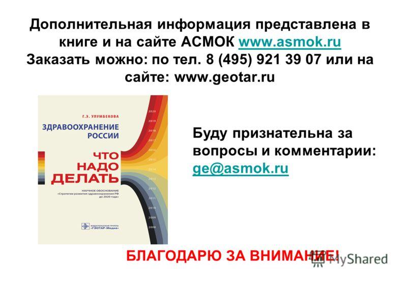 Дополнительная информация представлена в книге и на сайте АСМОК www.asmok.ru Заказать можно: по тел. 8 (495) 921 39 07 или на сайте: www.geotar.ruwww.asmok.ru Буду признательна за вопросы и комментарии: ge@asmok.ru ge@asmok.ru БЛАГОДАРЮ ЗА ВНИМАНИЕ!