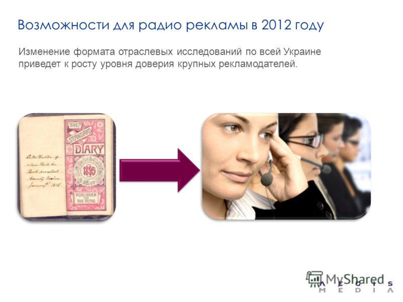 Возможности для радио рекламы в 2012 году Изменение формата отраслевых исследований по всей Украине приведет к росту уровня доверия крупных рекламодателей.
