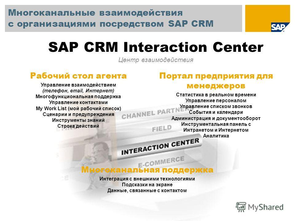 Многоканальные взаимодействия с организациями посредством SAP CRM SAP CRM Interaction Center Центр взаимодействия Рабочий стол агента Управление взаимодействием (телефон, email, Интернет) Многофункциональная поддержка Управление контактами My Work Li