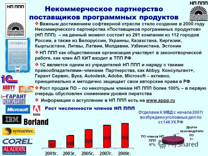 Некоммерческое партнерство поставщиков программных продуктов Рост численности членов НП ППП Важным достижением софтверной отрасли стало создание в 2000 году Некоммерческого партнерства «Поставщиков программных продуктов» (НП ППП) – на данный момент с