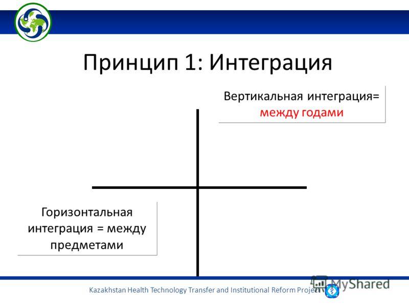 Kazakhstan Health Technology Transfer and Institutional Reform Project Принцип 1: Интеграция Вертикальная интеграция= между годами Горизонтальная интеграция = между предметами