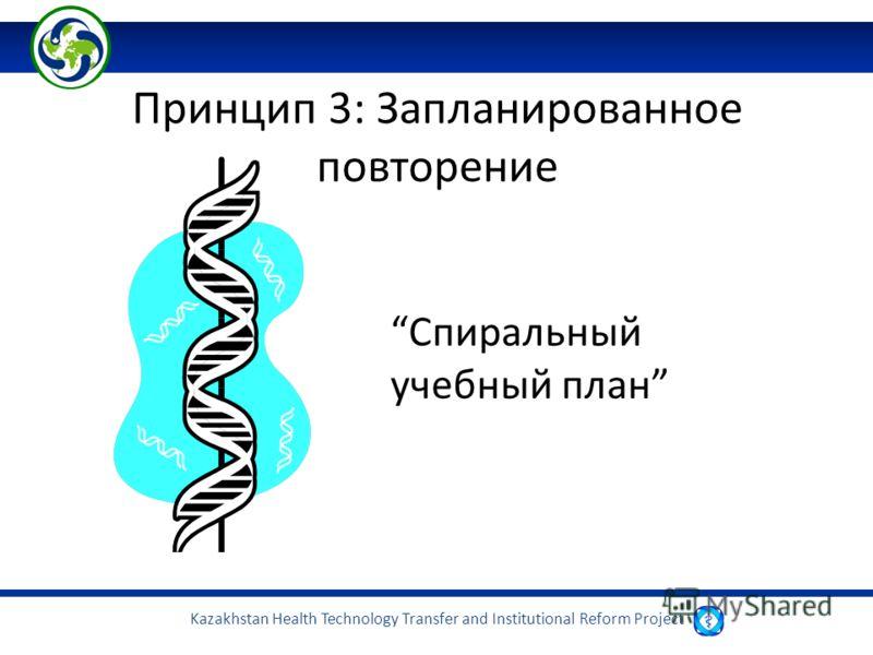 Kazakhstan Health Technology Transfer and Institutional Reform Project Принцип 3: Запланированное повторение Спиральный учебный план